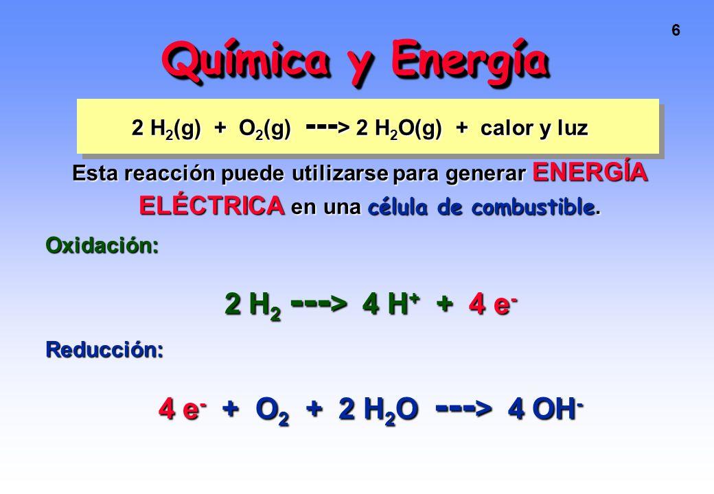 6 Química y Energía 2 H 2 (g) + O 2 (g) --- > 2 H 2 O(g) + calor y luz Esta reacción puede utilizarse para generar ENERGÍA ELÉCTRICA en una célula de combustible.