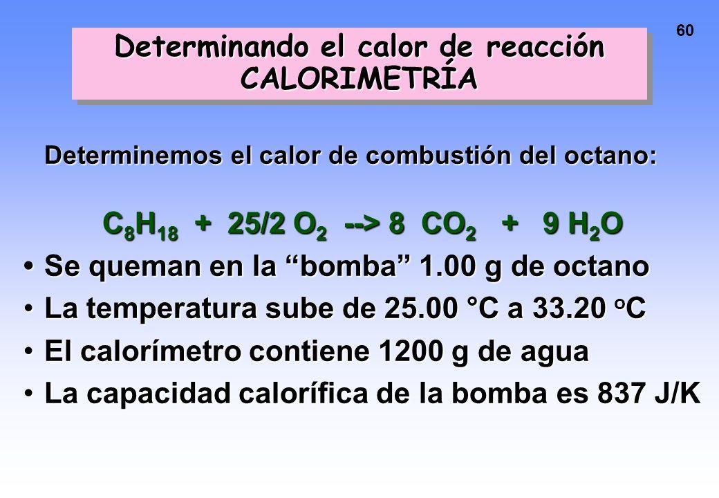 59 CALORIMETRÍA Parte del calor de reacción se transfiere al agua Q agua = (m agua )(Ce agua )(T agua ) Parte del calor de reacción se transfiere a la