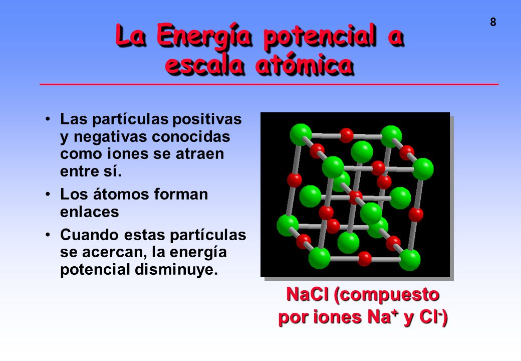 8 Las partículas positivas y negativas conocidas como iones se atraen entre sí.
