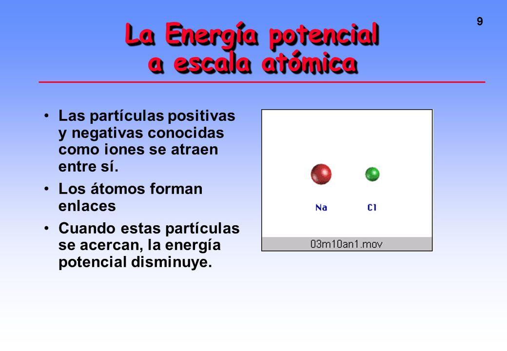 9 La Energía potencial a escala atómica Las partículas positivas y negativas conocidas como iones se atraen entre sí.