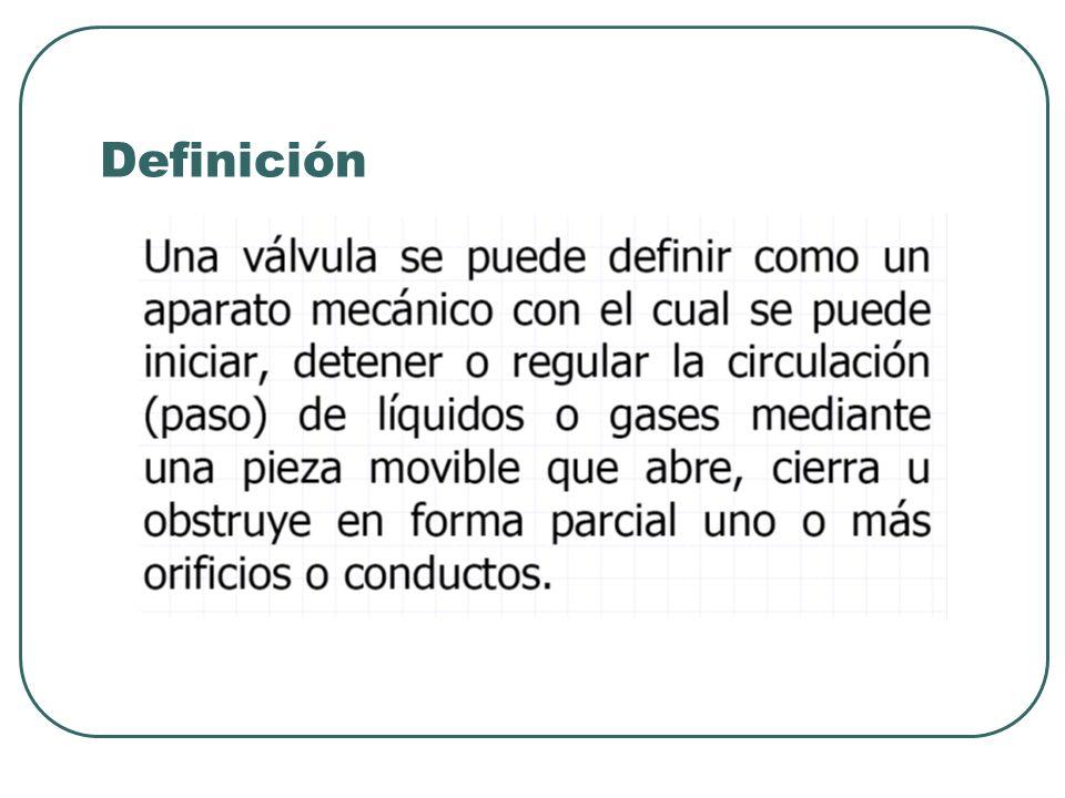 Tipos de Válvulas Mariposa Diafragma Bola Cono Compuerta Cuchillo Retención Globo Aguja Pistón