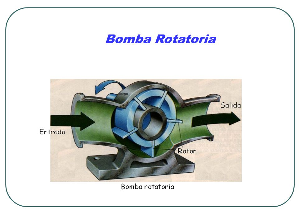 Bomba Rotatoria