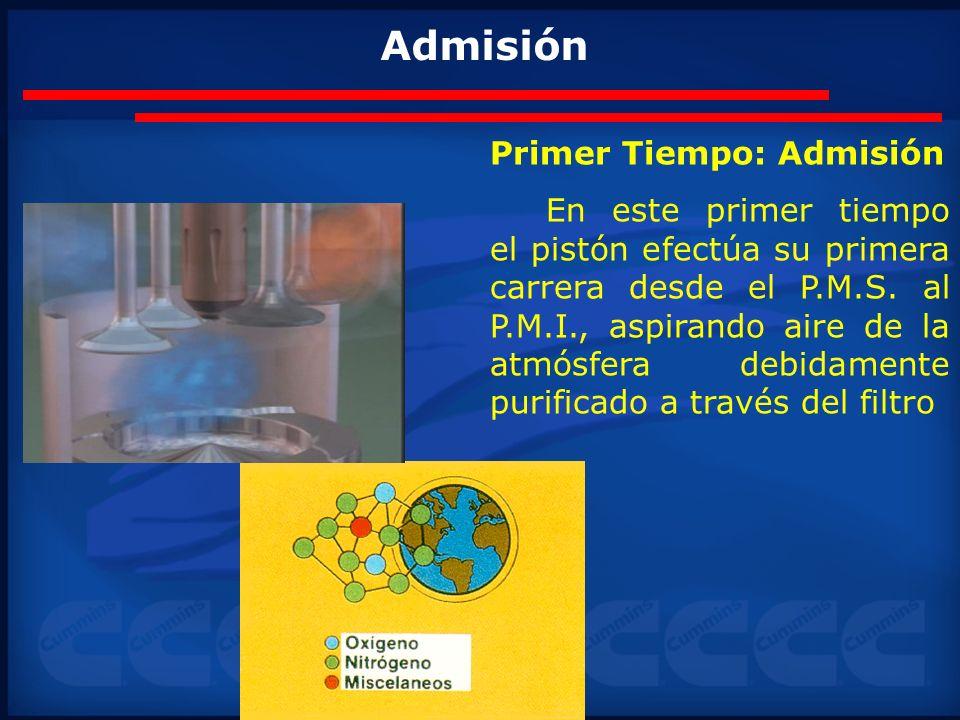 Admisión Primer Tiempo: Admisión En este primer tiempo el pistón efectúa su primera carrera desde el P.M.S. al P.M.I., aspirando aire de la atmósfera