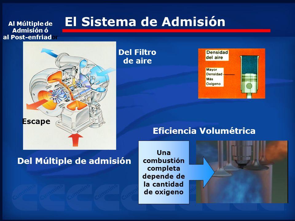 Del Múltiple de admisión Al Múltiple de Admisión ó al Post-enfriador Escape Del Filtro de aire El Sistema de Admisión Una combustión completa depende
