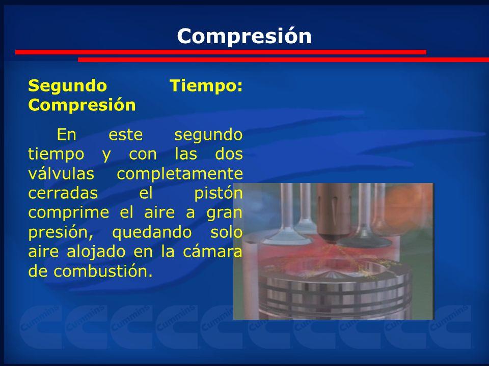 Compresión Segundo Tiempo: Compresión En este segundo tiempo y con las dos válvulas completamente cerradas el pistón comprime el aire a gran presión,
