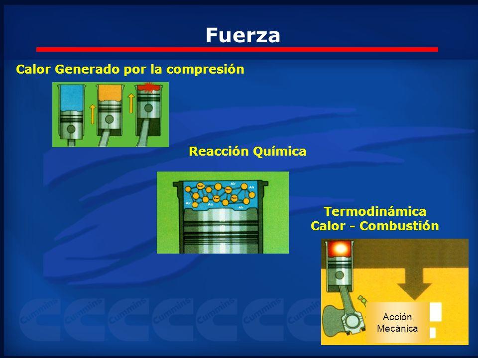 Fuerza Calor Generado por la compresión Reacción Química Acción Mecánica Termodinámica Calor - Combustión