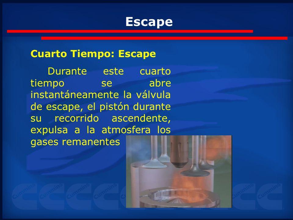 Escape Cuarto Tiempo: Escape Durante este cuarto tiempo se abre instantáneamente la válvula de escape, el pistón durante su recorrido ascendente, expu