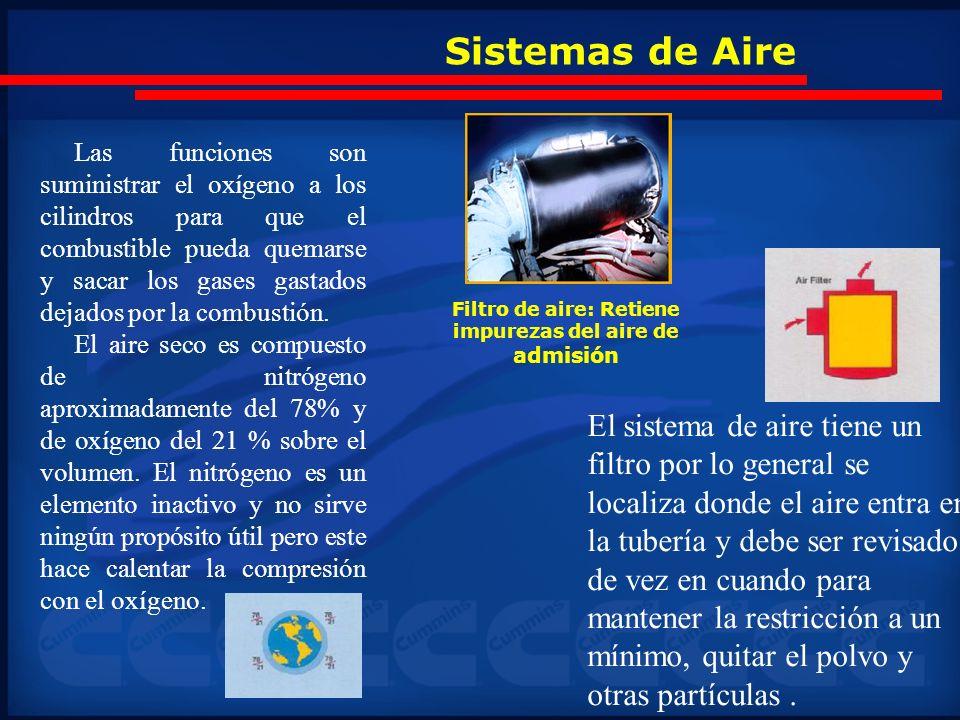 Sistemas de Aire Las funciones son suministrar el oxígeno a los cilindros para que el combustible pueda quemarse y sacar los gases gastados dejados po