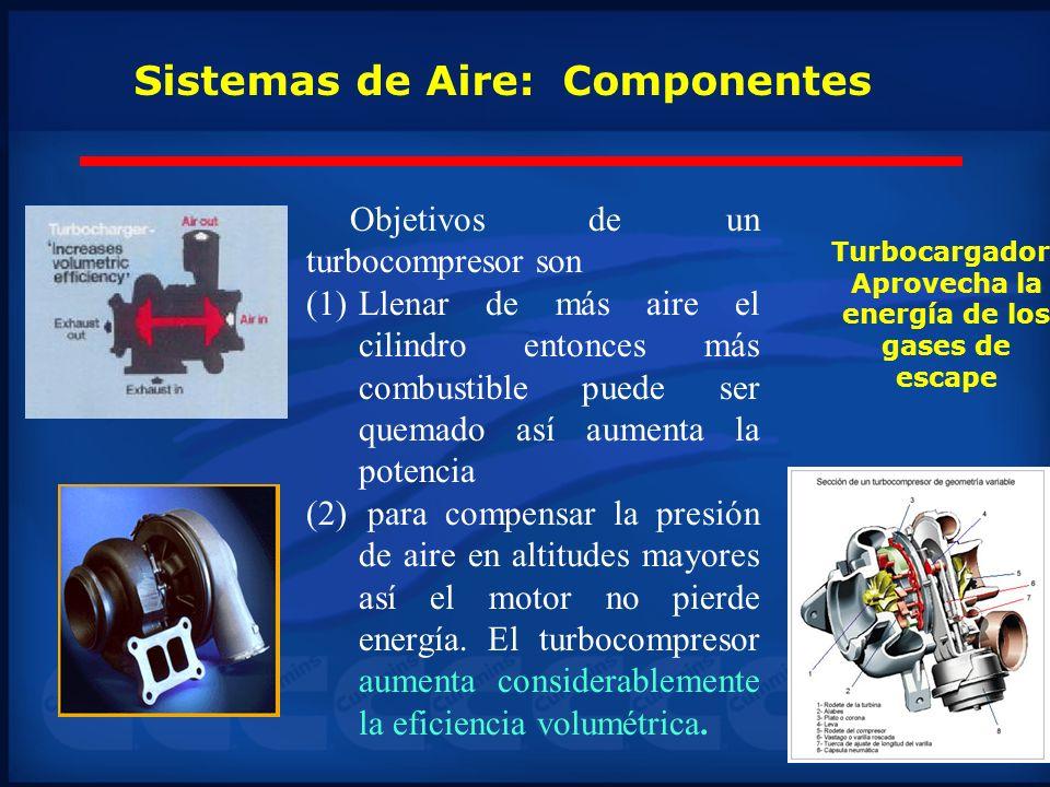 Sistemas de Aire: Componentes Objetivos de un turbocompresor son (1)Llenar de más aire el cilindro entonces más combustible puede ser quemado así aume
