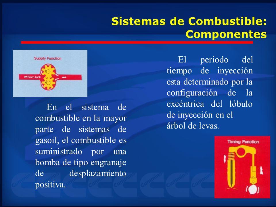 Sistemas de Combustible: Componentes En el sistema de combustible en la mayor parte de sistemas de gasoil, el combustible es suministrado por una bomb
