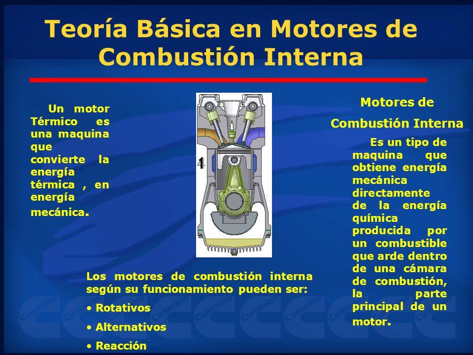 Teoría Básica en Motores de Combustión Interna Un motor Térmico es una maquina que convierte la energía térmica, en energía mecánica. Es un tipo de ma