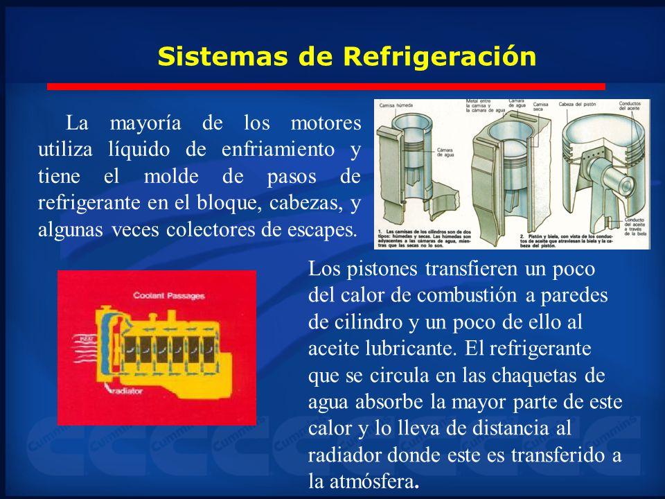La mayoría de los motores utiliza líquido de enfriamiento y tiene el molde de pasos de refrigerante en el bloque, cabezas, y algunas veces colectores