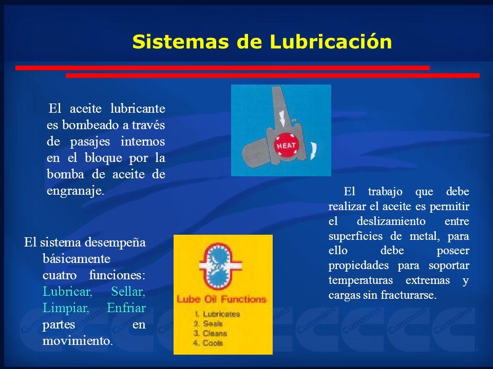 Sistemas de Lubricación El aceite lubricante es bombeado a través de pasajes internos en el bloque por la bomba de aceite de engranaje. El trabajo que