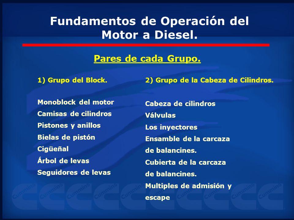 1) Grupo del Block. Monoblock del motor Camisas de cilindros Pistones y anillos Bielas de pistón Cigüeñal Árbol de levas Seguidores de levas Fundament