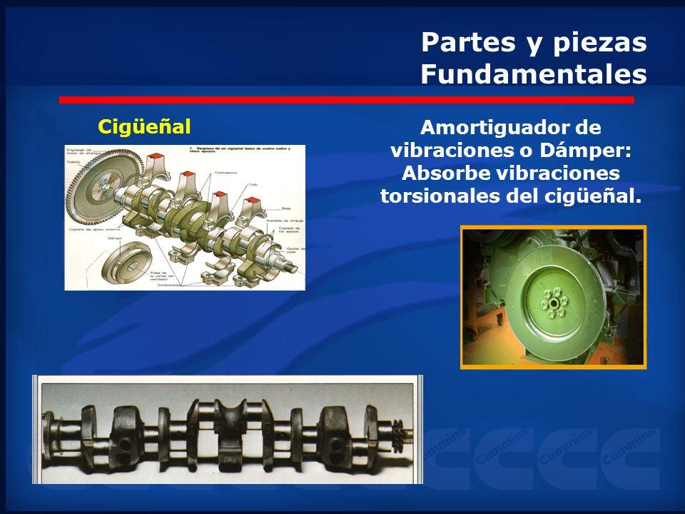 Partes y piezas Fundamentales Cigüeñal Amortiguador de vibraciones o Dámper: Absorbe vibraciones torsionales del cigüeñal.