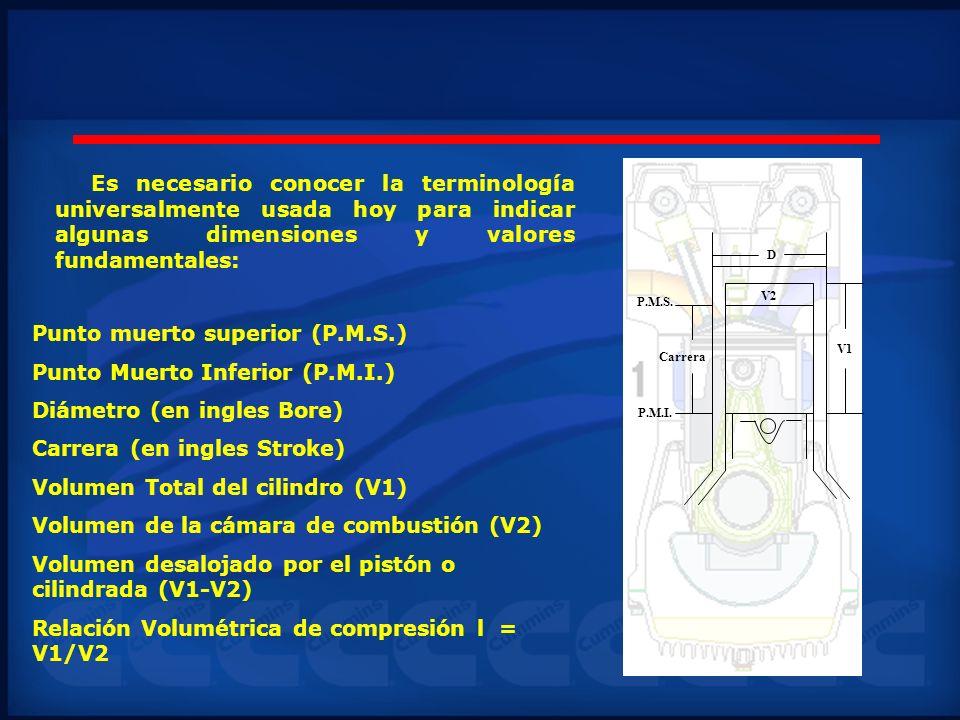 Sistemas de Combustible Algunos motores usan el sistema de bomba múltiple.