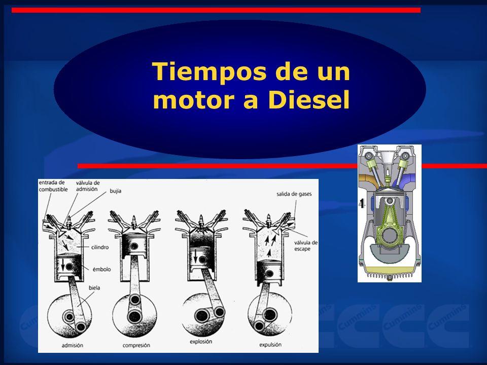Sistemas de Combustible 1/3 de la energía caloríficas del combustible es aprovechada para hacer el trabajo sobre los pistones.