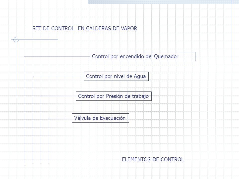 SET DE CONTROL EN CALDERAS DE VAPOR Control por nivel de Agua Control por encendido del Quemador Control por Presión de trabajo Válvula de Evacuación