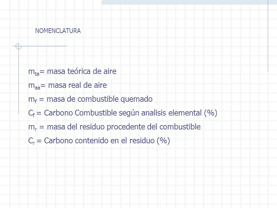 m ta = masa teórica de aire m aa = masa real de aire m f = masa de combustible quemado C f = Carbono Combustible según analisis elemental (%) m r = masa del residuo procedente del combustible C r = Carbono contenido en el residuo (%) NOMENCLATURA