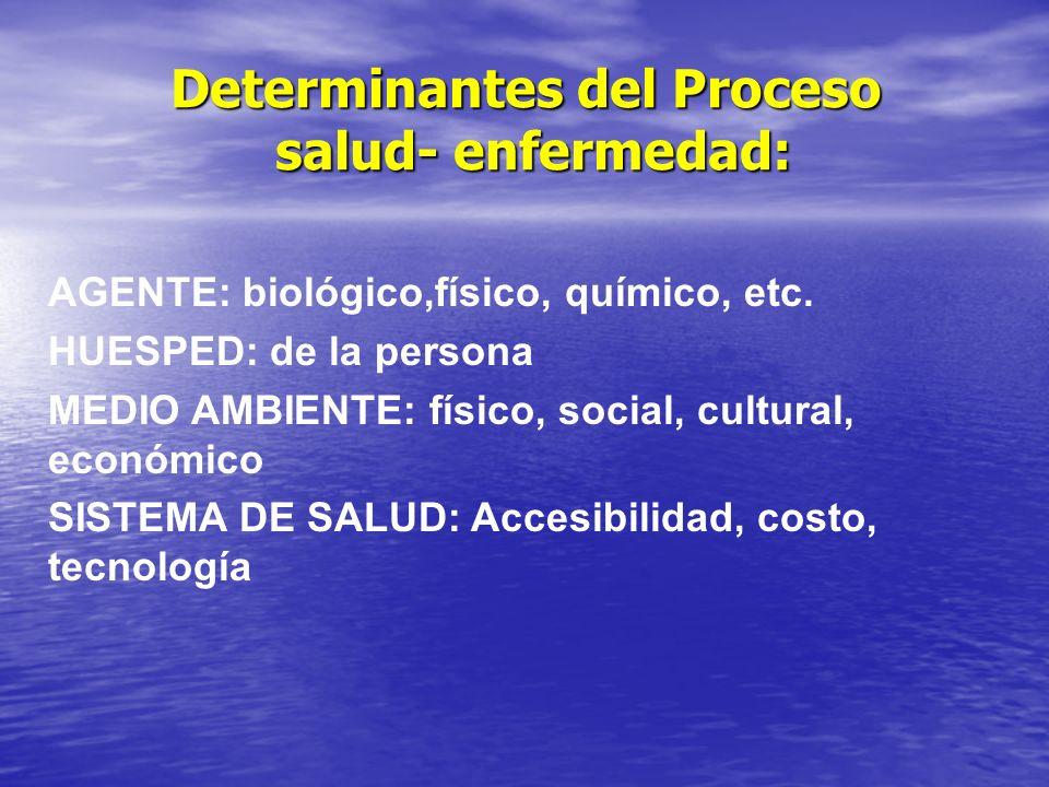 Determinantes del Proceso salud- enfermedad: AGENTE: biológico,físico, químico, etc.