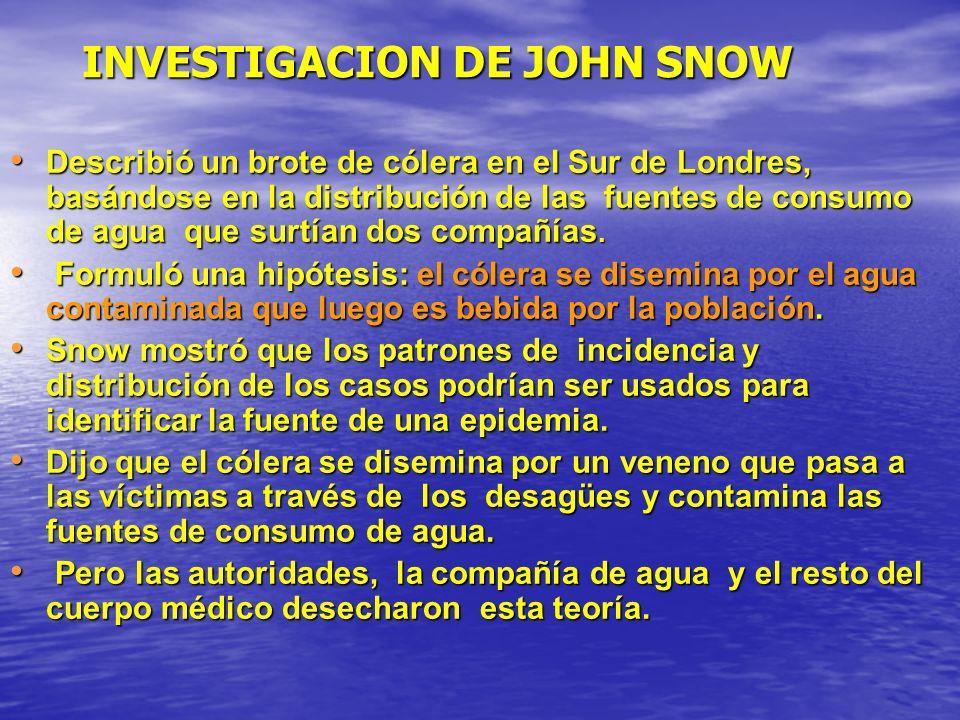 INVESTIGACION DE JOHN SNOW Describió un brote de cólera en el Sur de Londres, basándose en la distribución de las fuentes de consumo de agua que surtían dos compañías.