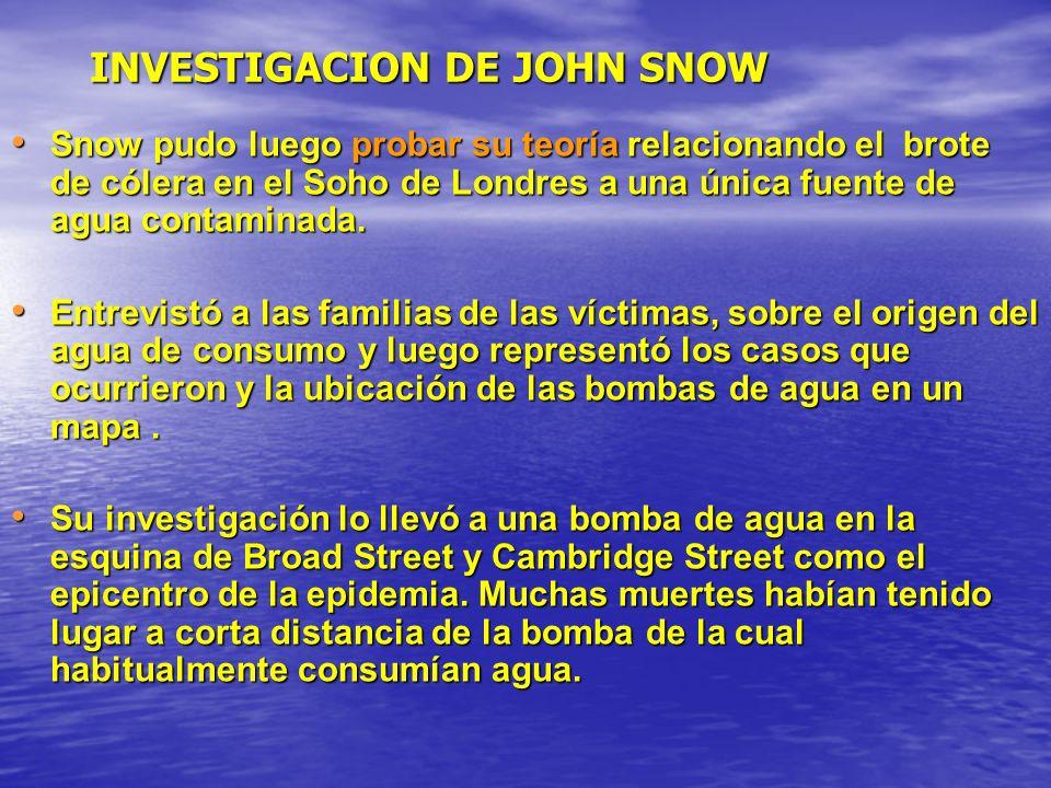 INVESTIGACION DE JOHN SNOW Snow pudo luego probar su teoría relacionando el brote de cólera en el Soho de Londres a una única fuente de agua contaminada.