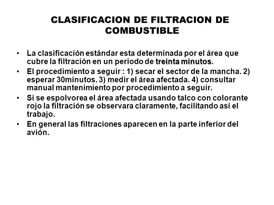 CLASIFICACION DE FILTRACION DE COMBUSTIBLE treinta minutosLa clasificación estándar esta determinada por el área que cubre la filtración en un periodo