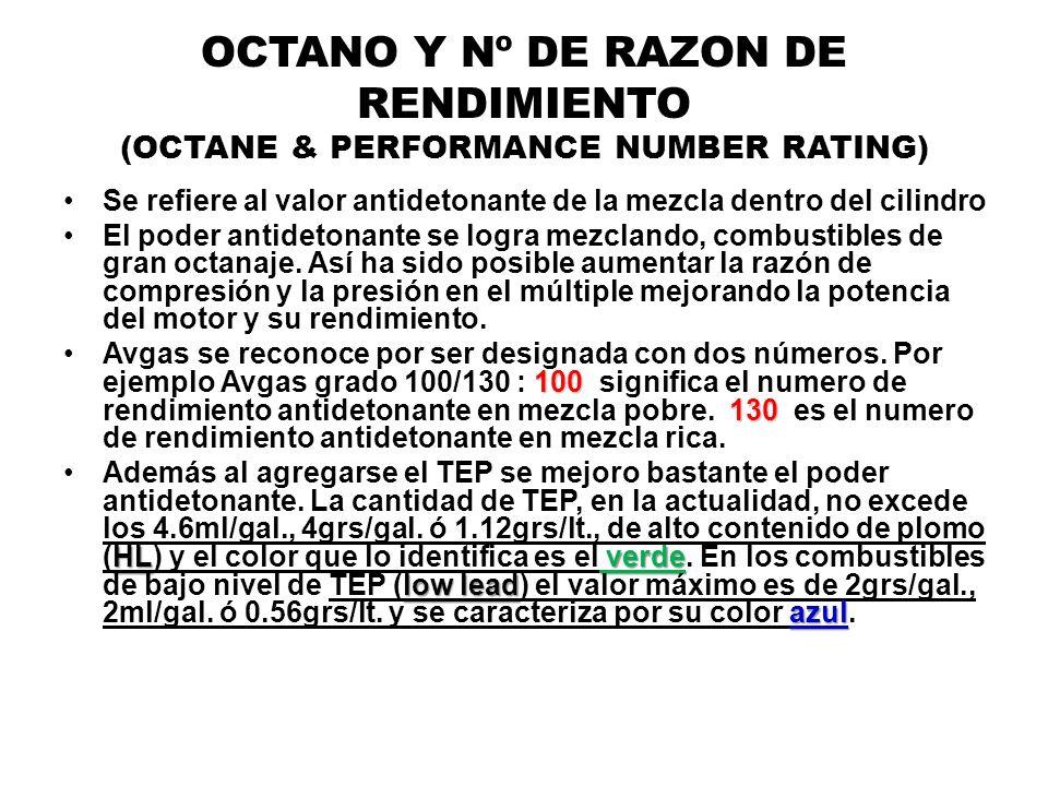 OCTANO Y Nº DE RAZON DE RENDIMIENTO (OCTANE & PERFORMANCE NUMBER RATING) Se refiere al valor antidetonante de la mezcla dentro del cilindro El poder a