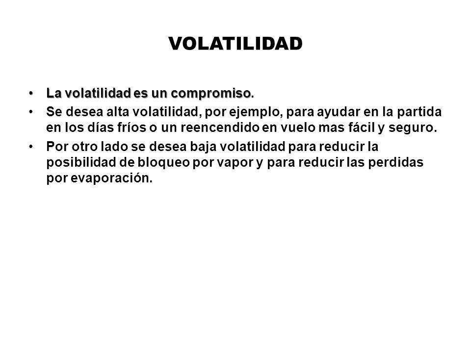 VOLATILIDAD La volatilidad es un compromisoLa volatilidad es un compromiso. Se desea alta volatilidad, por ejemplo, para ayudar en la partida en los d