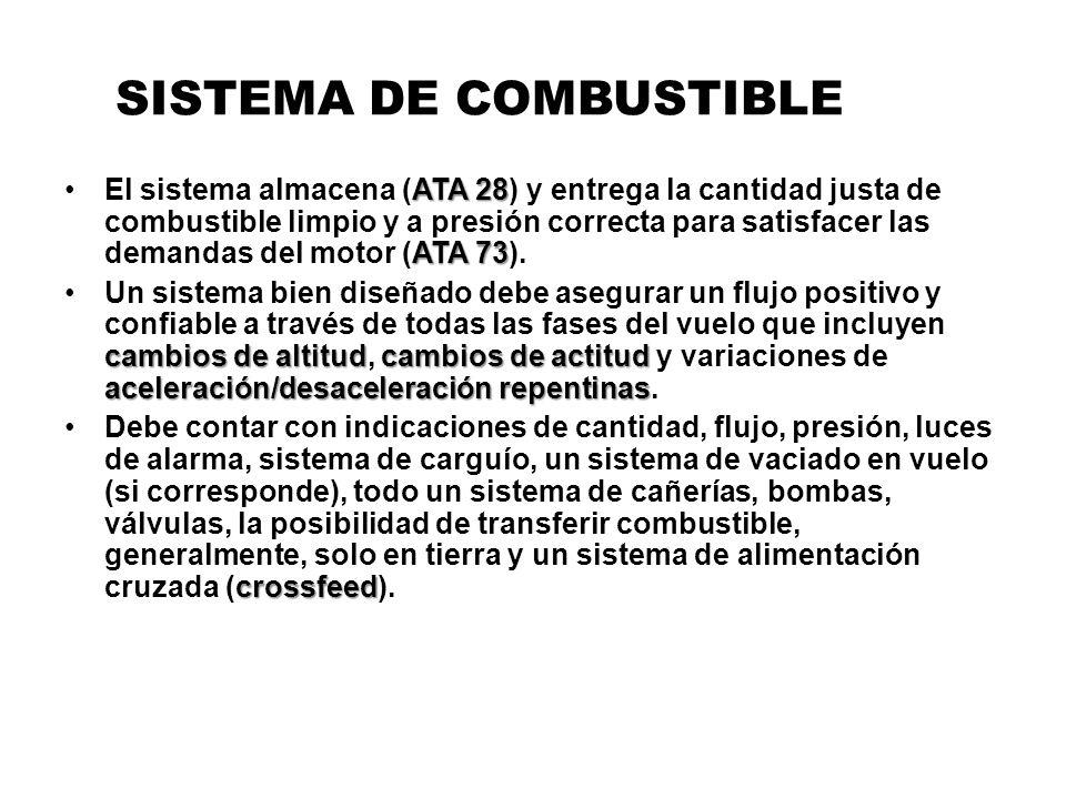 SISTEMA DE COMBUSTIBLE ATA 28 ATA 73El sistema almacena (ATA 28) y entrega la cantidad justa de combustible limpio y a presión correcta para satisface