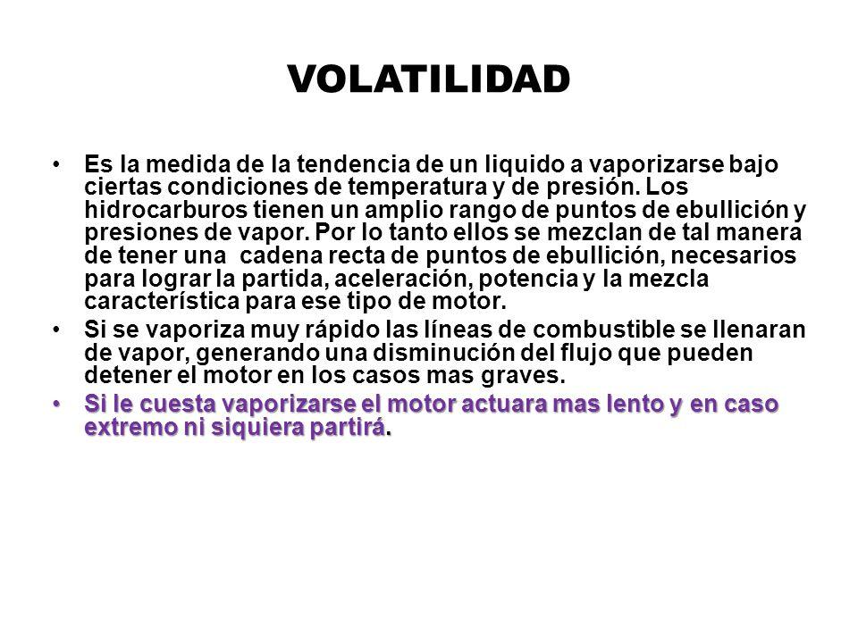 VOLATILIDAD Es la medida de la tendencia de un liquido a vaporizarse bajo ciertas condiciones de temperatura y de presión. Los hidrocarburos tienen un