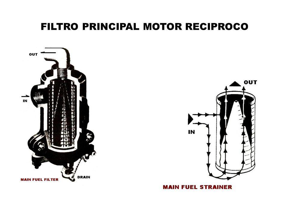 FILTRO PRINCIPAL MOTOR RECIPROCO