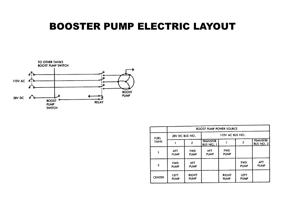 BOOSTER PUMP ELECTRIC LAYOUT