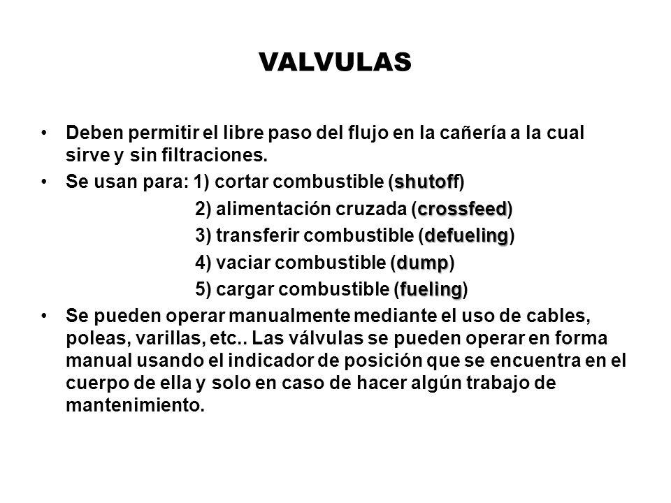 VALVULAS Deben permitir el libre paso del flujo en la cañería a la cual sirve y sin filtraciones. shutofSe usan para: 1) cortar combustible (shutoff)