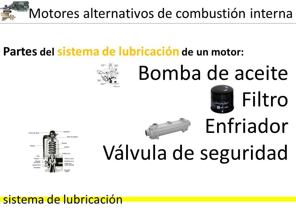 Motores alternativos de combustión interna sistema de lubricación Partes del sistema de lubricación de un motor: Bomba de aceite Filtro Enfriador Válv