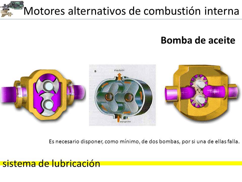 Motores alternativos de combustión interna sistema de lubricación Bomba de aceite Es necesario disponer, como mínimo, de dos bombas, por si una de ell