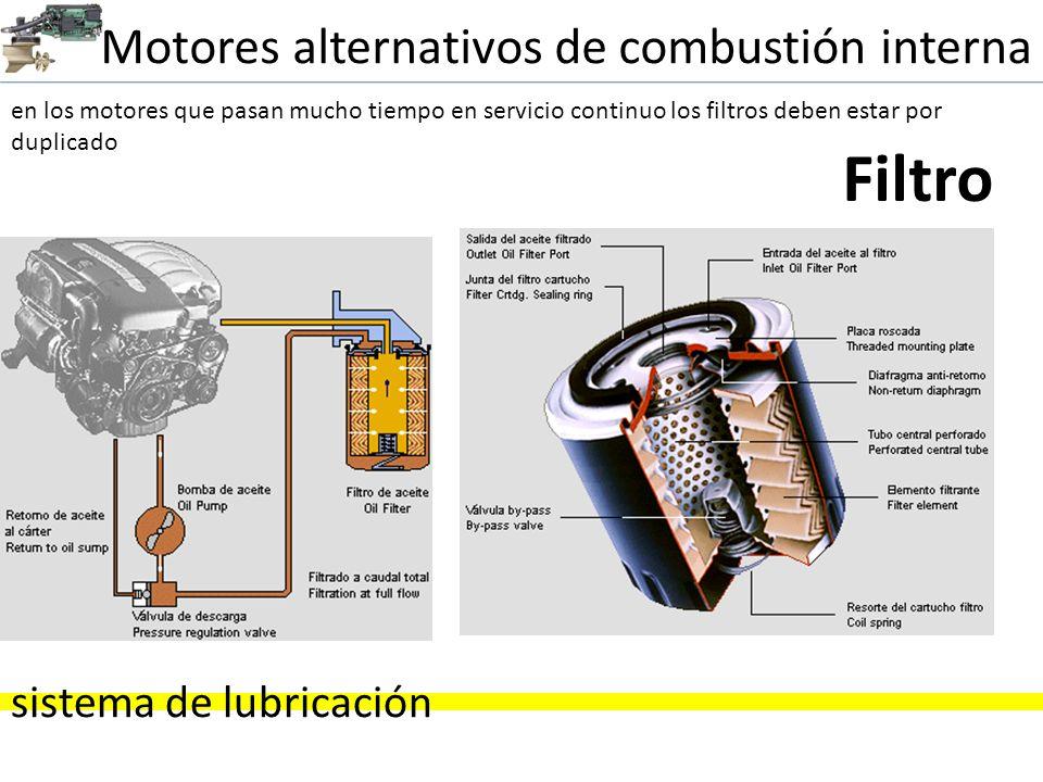 Motores alternativos de combustión interna sistema de lubricación Filtro en los motores que pasan mucho tiempo en servicio continuo los filtros deben