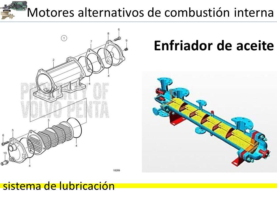 Motores alternativos de combustión interna sistema de lubricación Enfriador de aceite