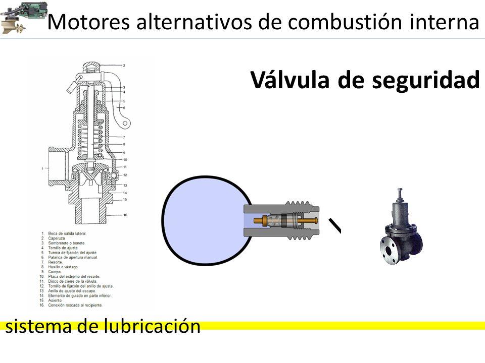 Motores alternativos de combustión interna sistema de lubricación Válvula de seguridad