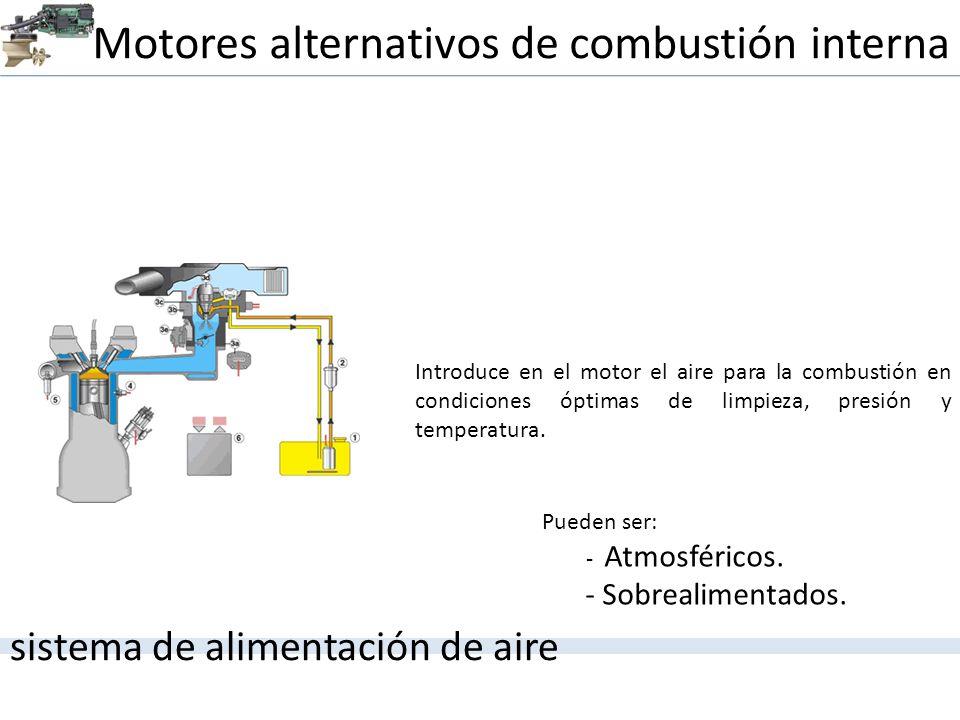 Motores alternativos de combustión interna sistema de alimentación de aire Introduce en el motor el aire para la combustión en condiciones óptimas de