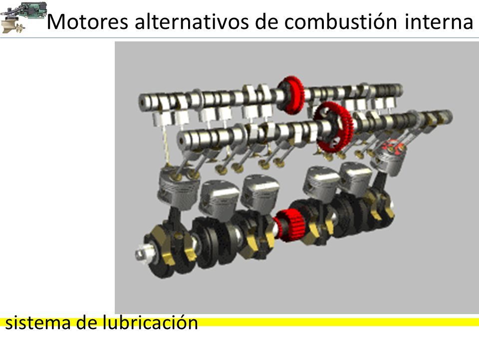 Motores alternativos de combustión interna sistema de lubricación La fricción entre superficies en movimiento puede generar: Desprendimiento de partículas Calentamientos Gripaje (soldadura de materiales)