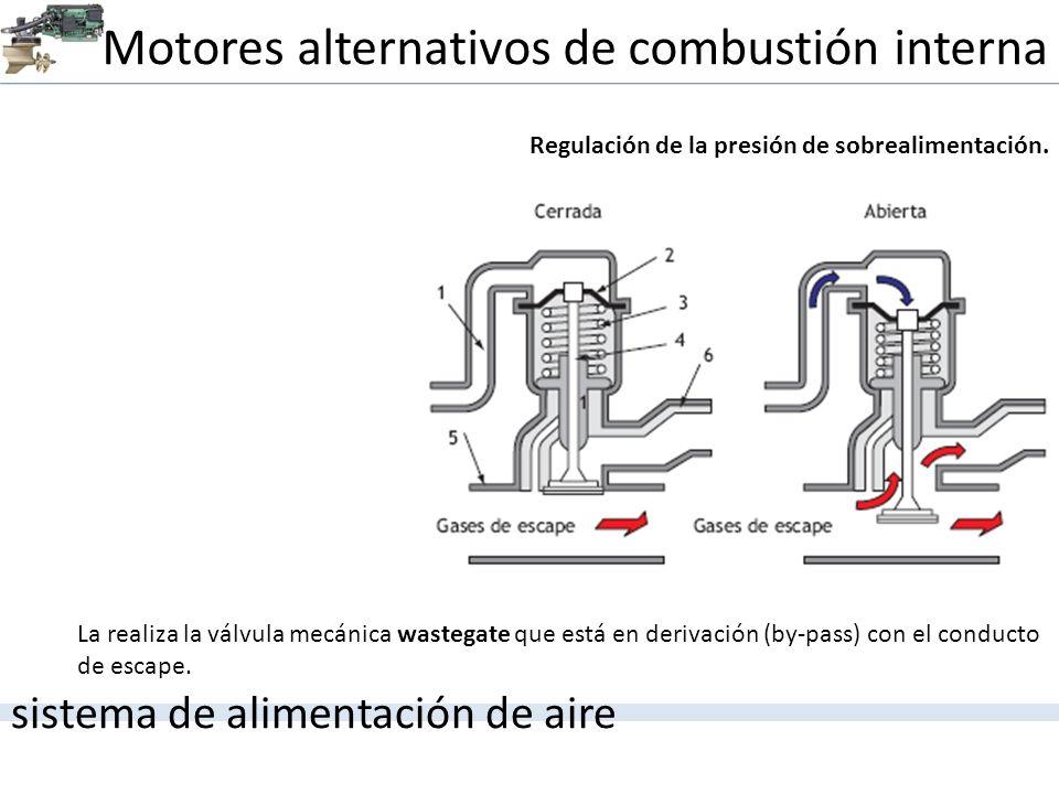 Motores alternativos de combustión interna sistema de alimentación de aire Regulación de la presión de sobrealimentación. La realiza la válvula mecáni