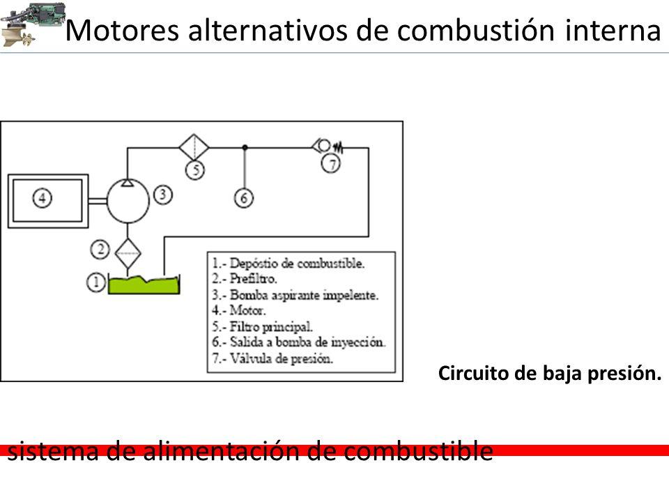 Motores alternativos de combustión interna sistema de alimentación de combustible Circuito de baja presión.