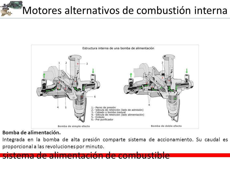 Motores alternativos de combustión interna sistema de alimentación de combustible Bomba de alimentación. Integrada en la bomba de alta presión compart