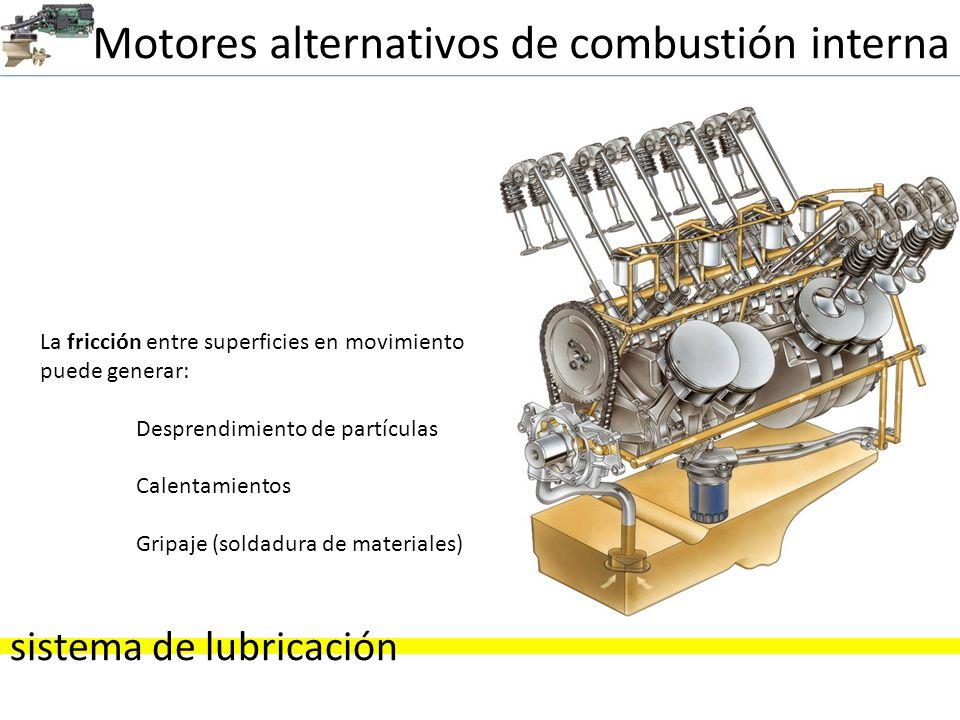 Motores alternativos de combustión interna sistema de lubricación La fricción entre superficies en movimiento puede generar: Desprendimiento de partíc