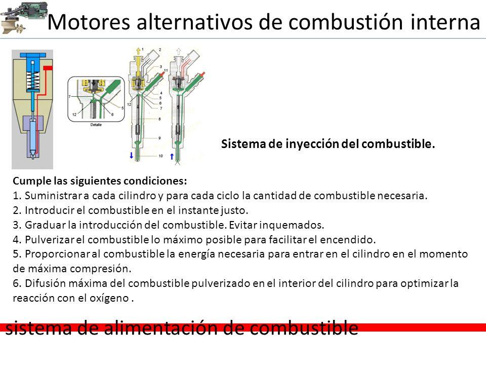 Motores alternativos de combustión interna sistema de alimentación de combustible Sistema de inyección del combustible. Cumple las siguientes condicio