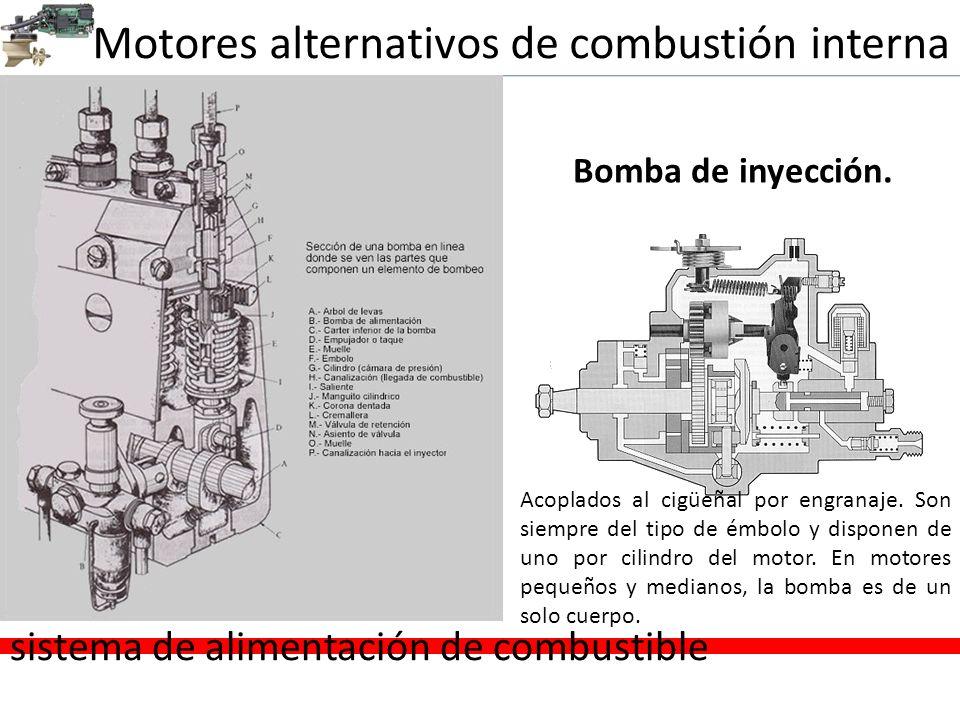Motores alternativos de combustión interna sistema de alimentación de combustible Bomba de inyección. Acoplados al cigüeñal por engranaje. Son siempre