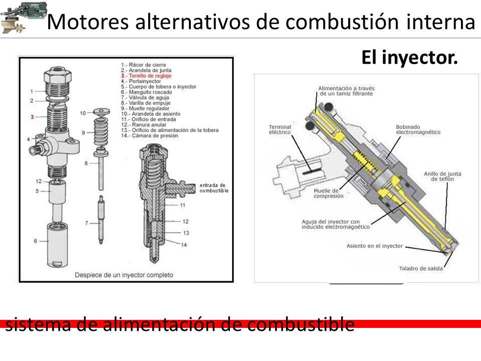 Motores alternativos de combustión interna sistema de alimentación de combustible El inyector.