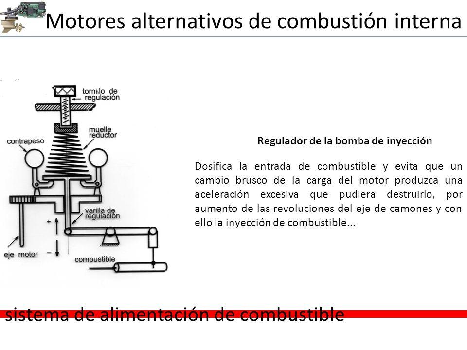 Motores alternativos de combustión interna sistema de alimentación de combustible Regulador de la bomba de inyección Dosifica la entrada de combustibl