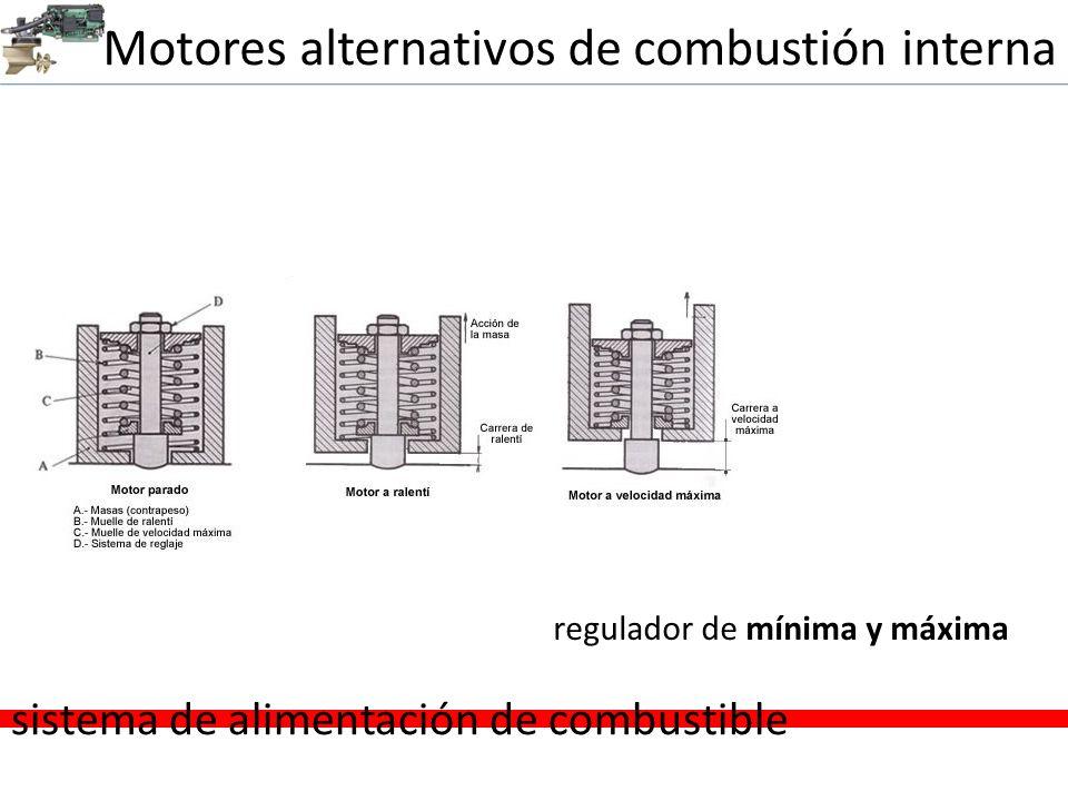 Motores alternativos de combustión interna sistema de alimentación de combustible regulador de mínima y máxima